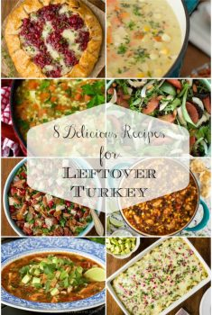 Leftover Turkey Collage